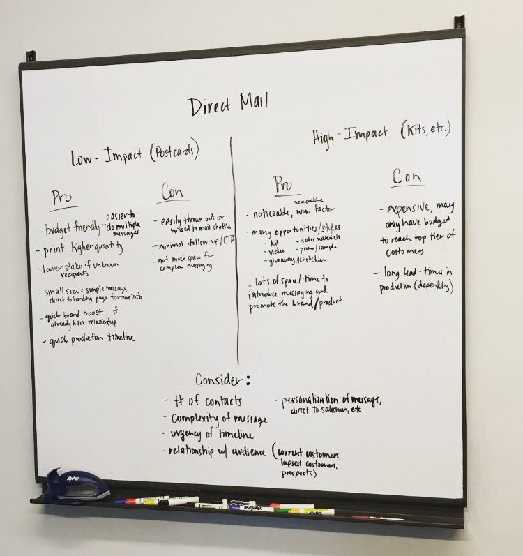 Direct Mail Planning Board